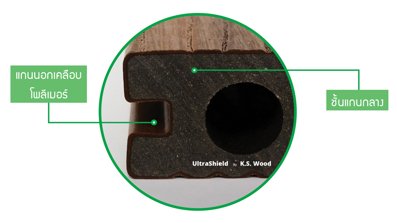 Eco-wood-ultraShield_WPC
